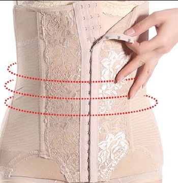 Photo Image Can Wearing a Girdle Help a Hernia What The Side Effects